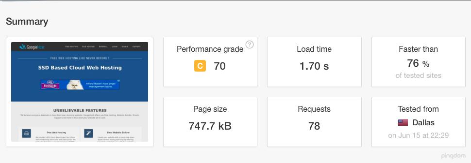 Pingdom Performance testing tool