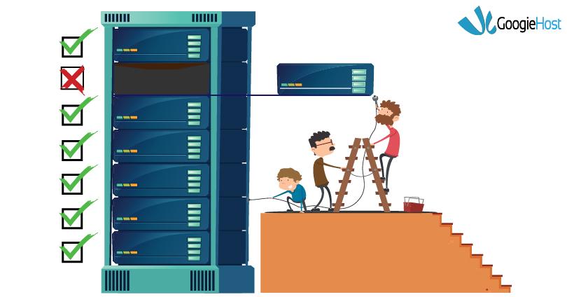 Virtual Private servers
