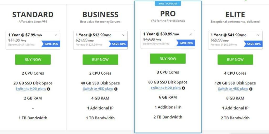 vps hosting plans