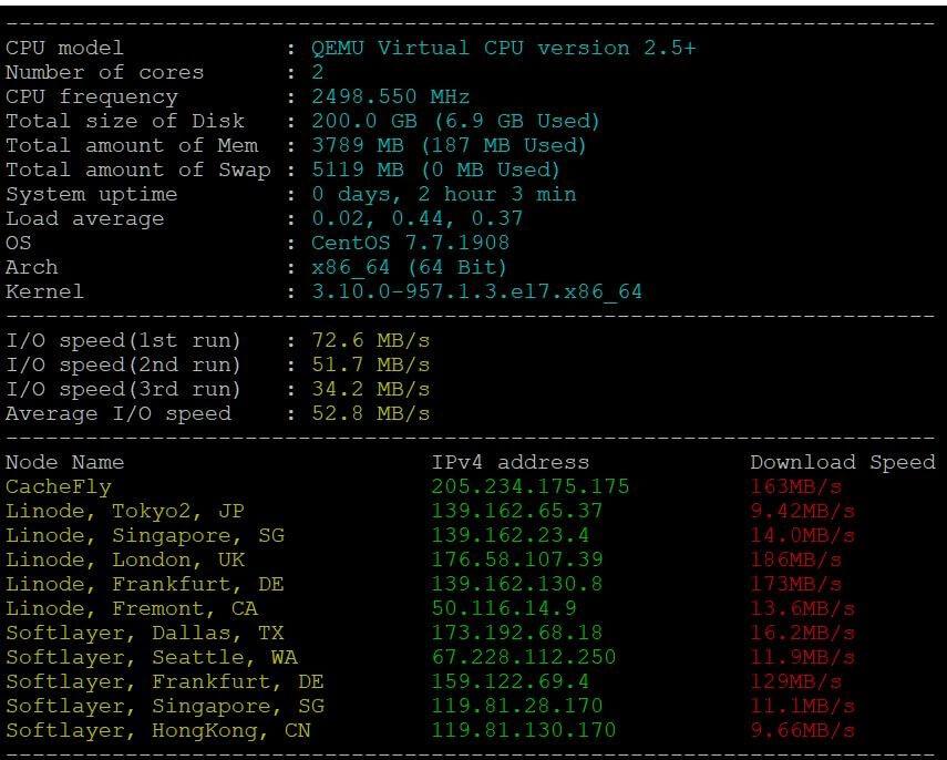 VPS benchmark test