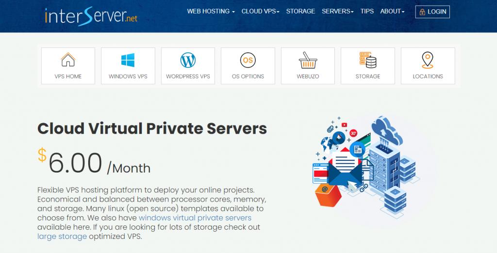 Interserver Best VPS Hosting